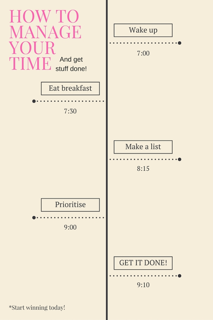 How I manage my time!